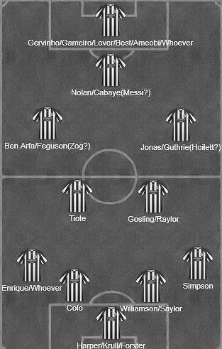 Possible formation?