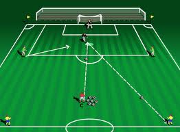 Newcastle United's alleged long ball game.