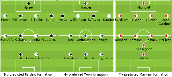 Sunderland v Newcastle United formations.