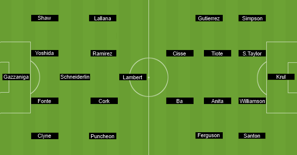 Southampton v Newcastle United suggested line-ups.