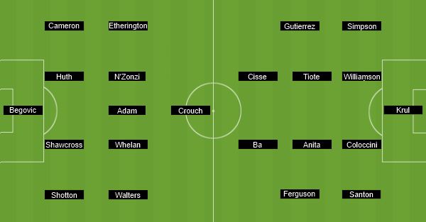 Stoke City v Newcastle United suggested line ups.