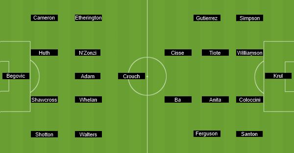 Stoke City v Newcastle United suggested line ups.