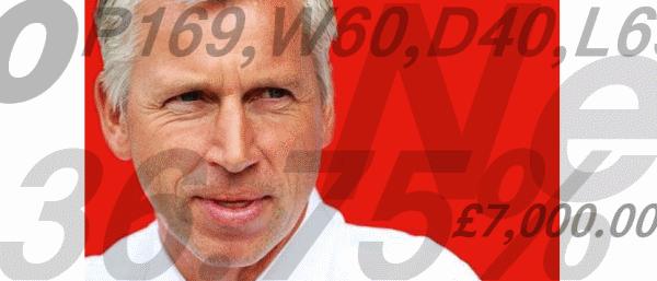 Alan Pardew stats.