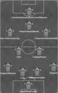 Potential formation?