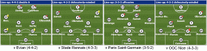 Girondins de Bordeaux formations 2012/13 season.