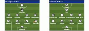 Everton v Newcastle possible line ups.