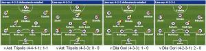 Maritimo Europa League formations.