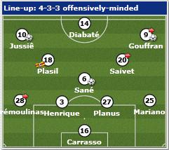 Bordeaux's line up v Brugge.