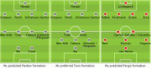 Newcastle United v Manchester United possible line ups.