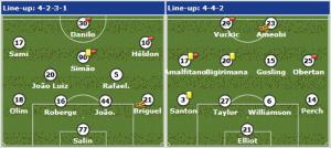 Previous starting line ups Maritimo vs Newcastle United.