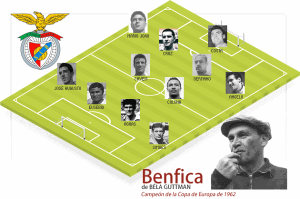 Benfica's greatest ever team.