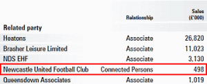 NUFC in Sports Direct's 2013 annual report.
